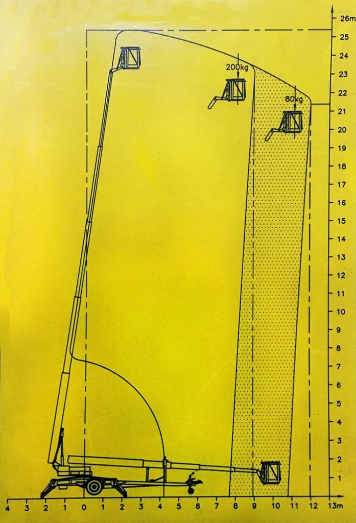 Pracovná plošina Denka Lift DL 25
